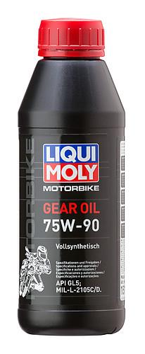 liqui-moly-1516