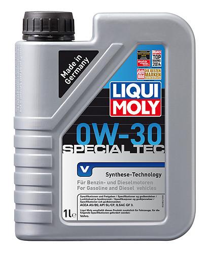 liqui-moly-2852